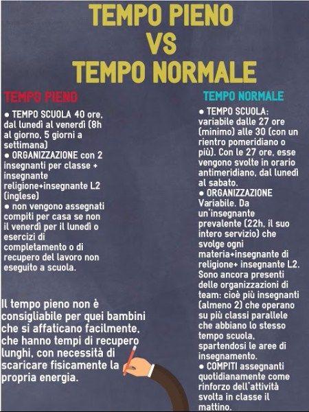 TEMPO PIENO VS TEMPO NORMALE